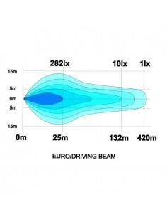 Kartusz nabój gazowy 400 ml